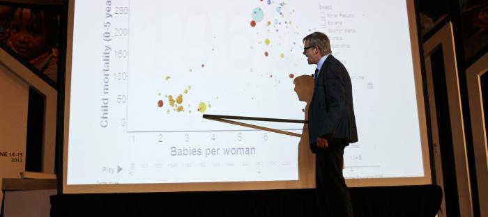 Hans Rosling – statistiekenkoning |#analytics