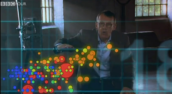 Hans Rosling The Joy Of Stats