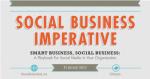 Soclal Business