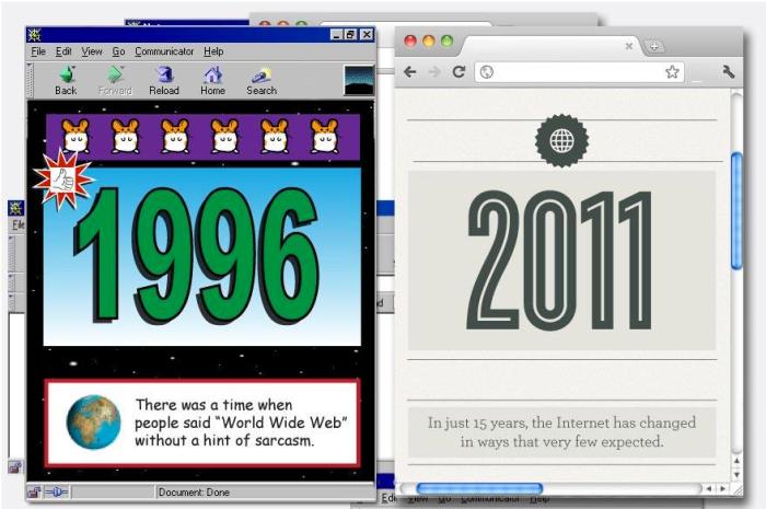 Inzicht: Ontwikkelingen uit 2011  #inzicht