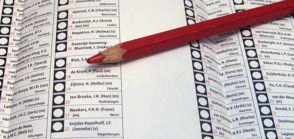 Verkiezingen 2012 - Politieke Partijen