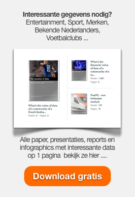 Dowland alle papers, presentaties, reports en infogrraphics van D2W hier ...