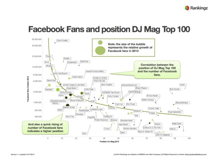 Rankingz EDM Monitor 2013 - Free Preview DJs.016
