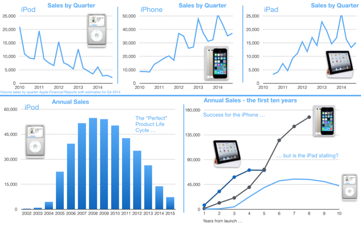 the Apple Case Study 2014