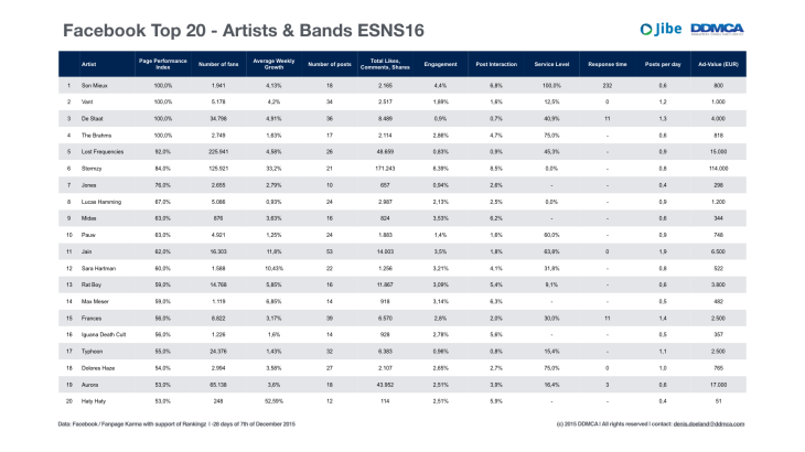 ESNS16 - Artists and Bands.015